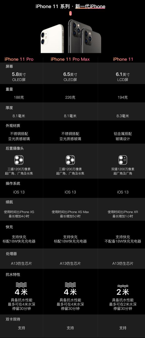 2019新iPhone预订开启!享200元换新补贴!.png